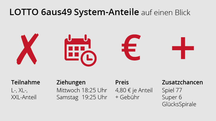 LOTTO 6aus49 System-Anteile